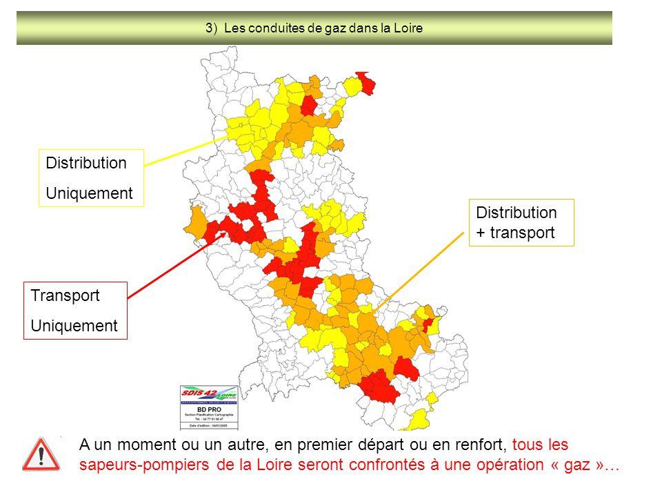 3) Les conduites de gaz dans la Loire