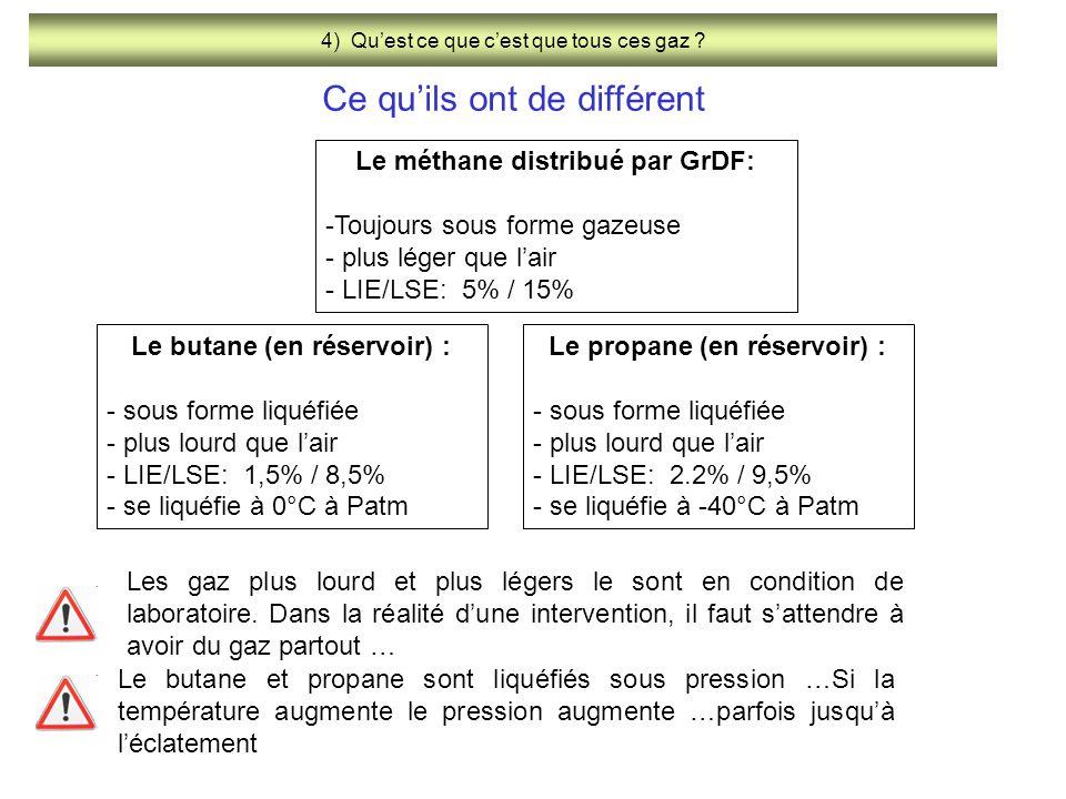 Le méthane distribué par GrDF: