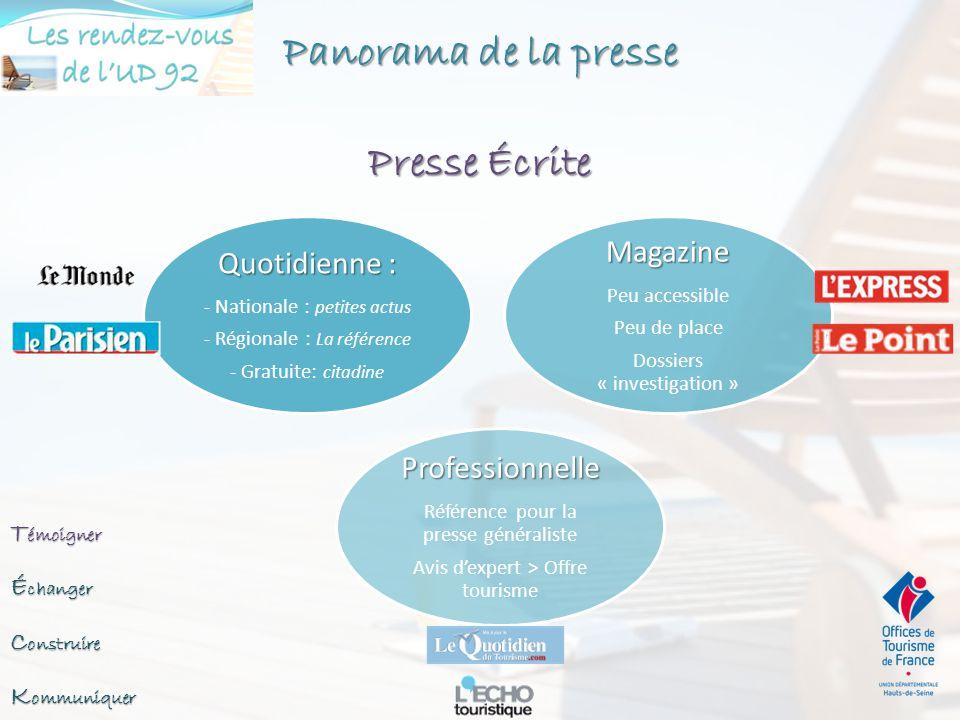 Panorama de la presse Presse Écrite Quotidienne : Magazine