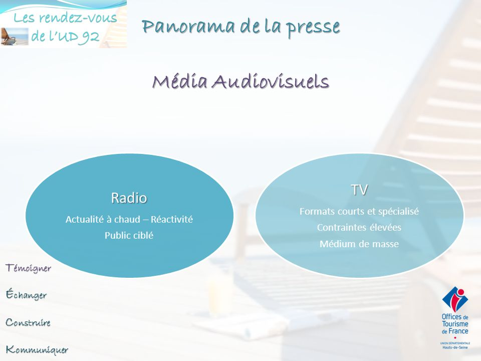 Panorama de la presse Média Audiovisuels TV Radio Témoigner Échanger