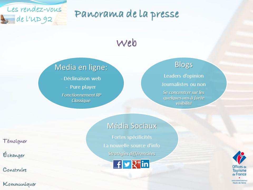 Panorama de la presse Web