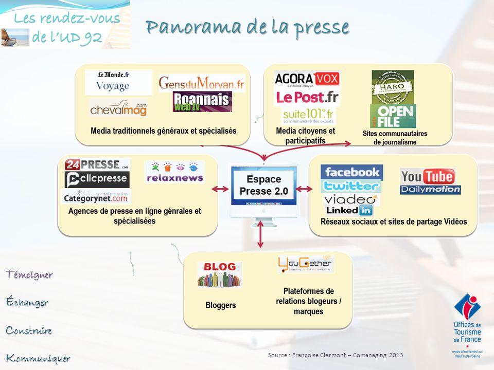 Panorama de la presse Témoigner Échanger Construire Kommuniquer