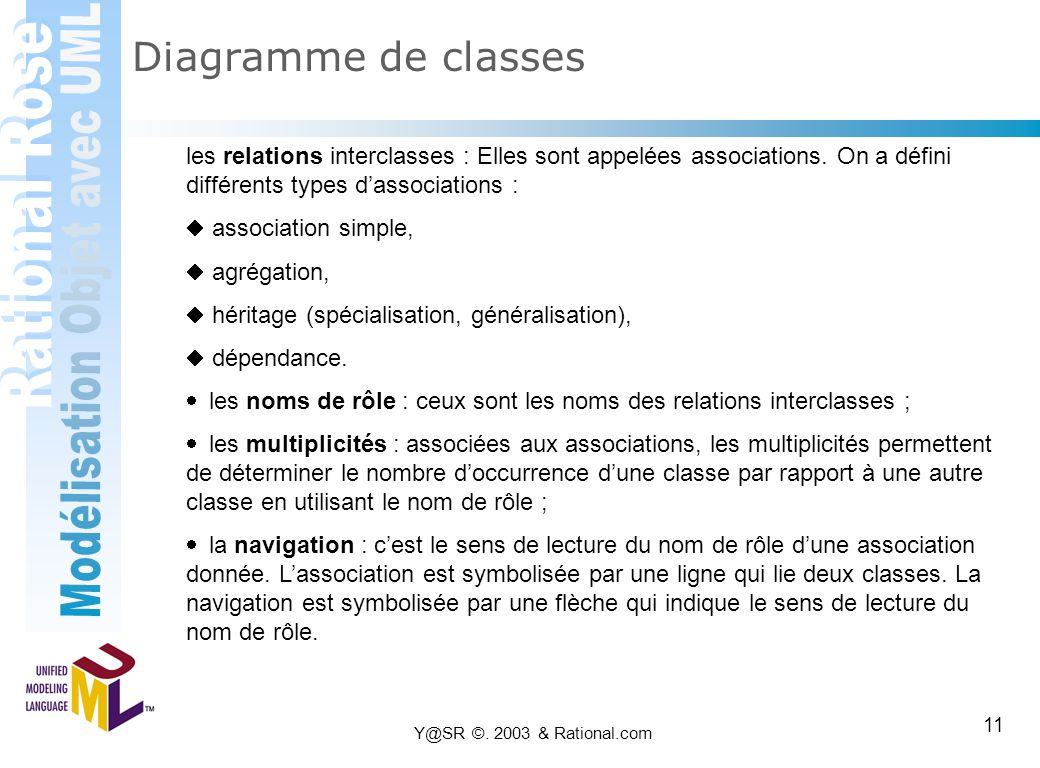 Diagramme de classes les relations interclasses : Elles sont appelées associations. On a défini différents types d'associations :