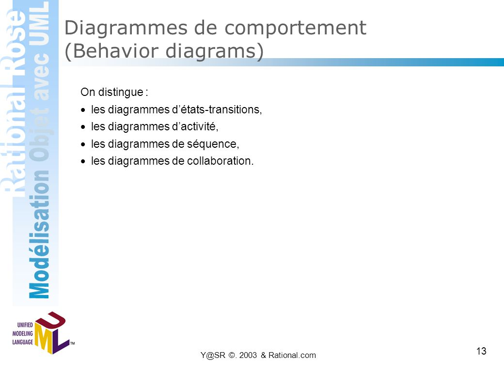 Diagrammes de comportement (Behavior diagrams)
