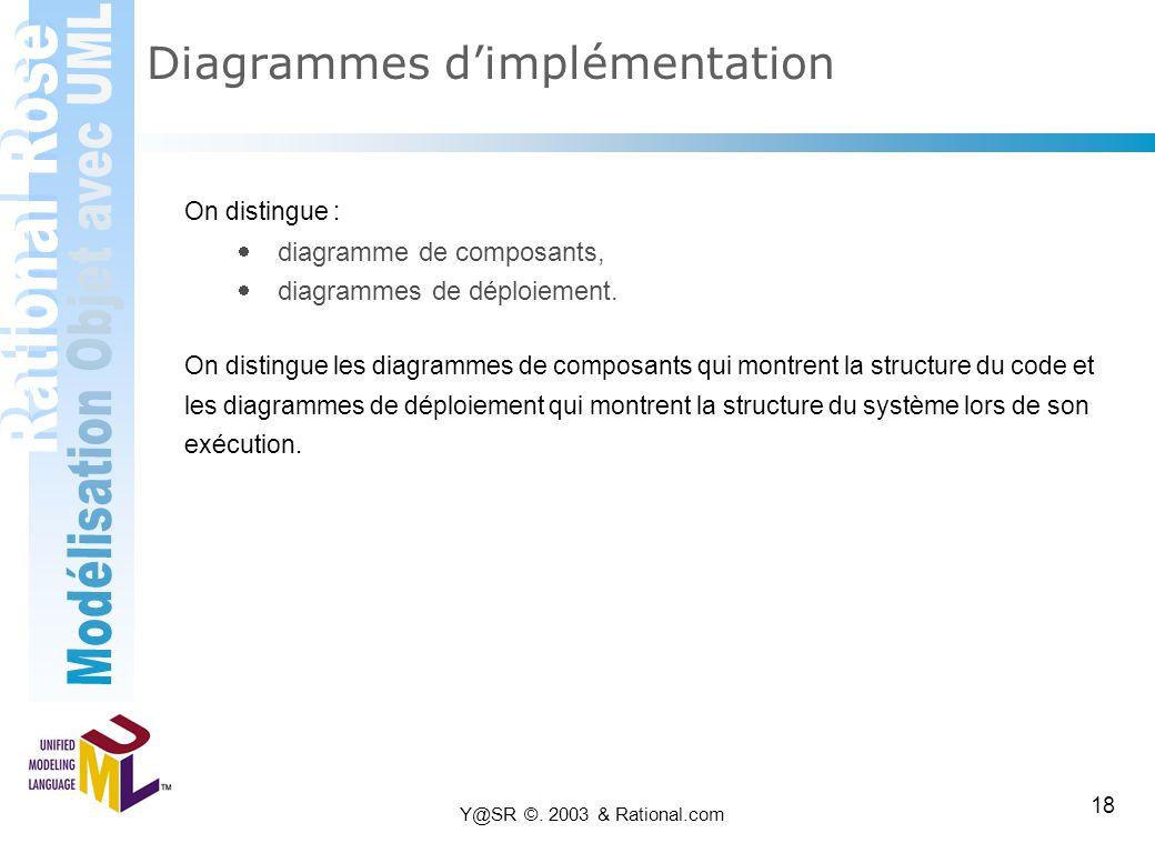 Diagrammes d'implémentation
