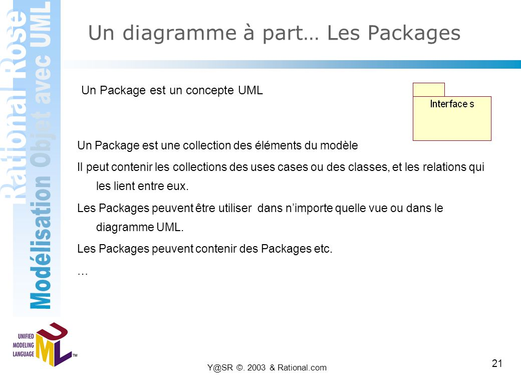 Un diagramme à part… Les Packages