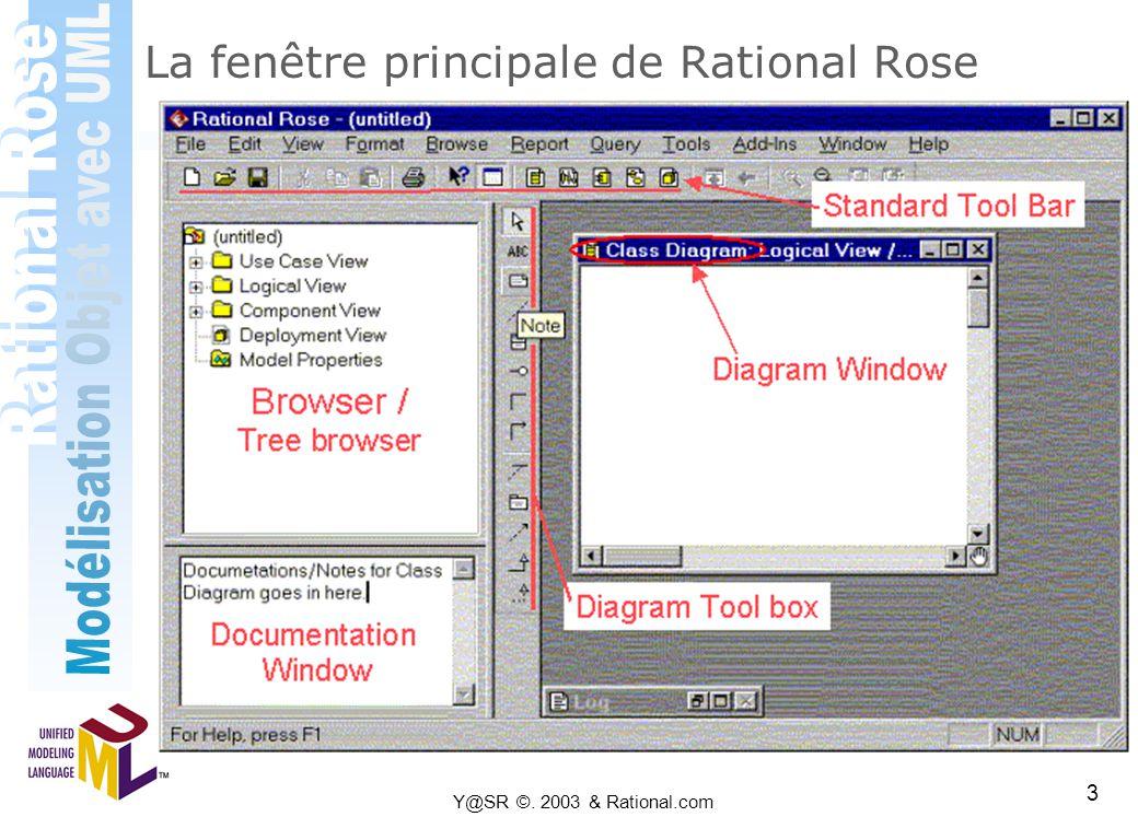La fenêtre principale de Rational Rose