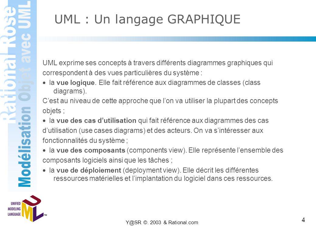 UML : Un langage GRAPHIQUE