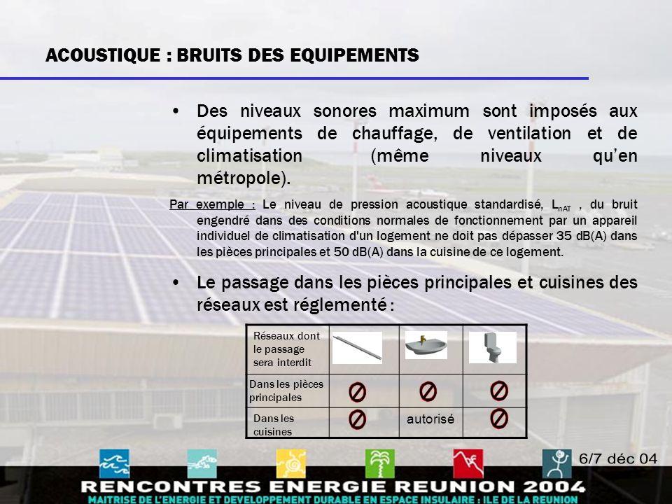 ACOUSTIQUE : BRUITS DES EQUIPEMENTS