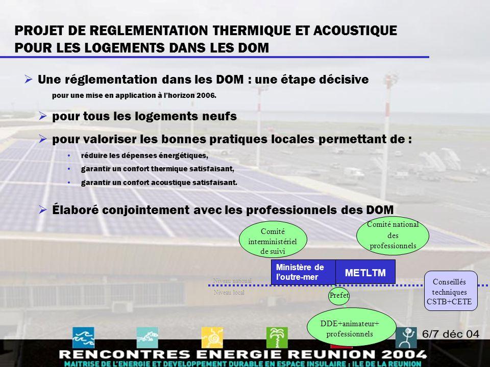 PROJET DE REGLEMENTATION THERMIQUE ET ACOUSTIQUE