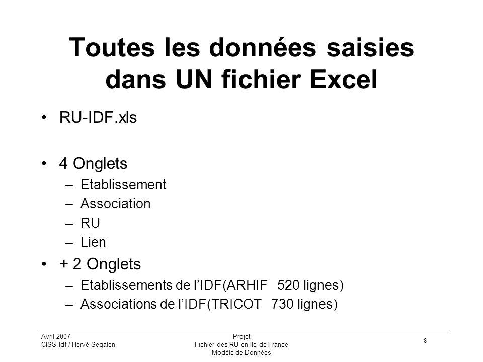 Toutes les données saisies dans UN fichier Excel