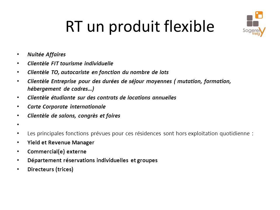 RT un produit flexible Nuitée Affaires