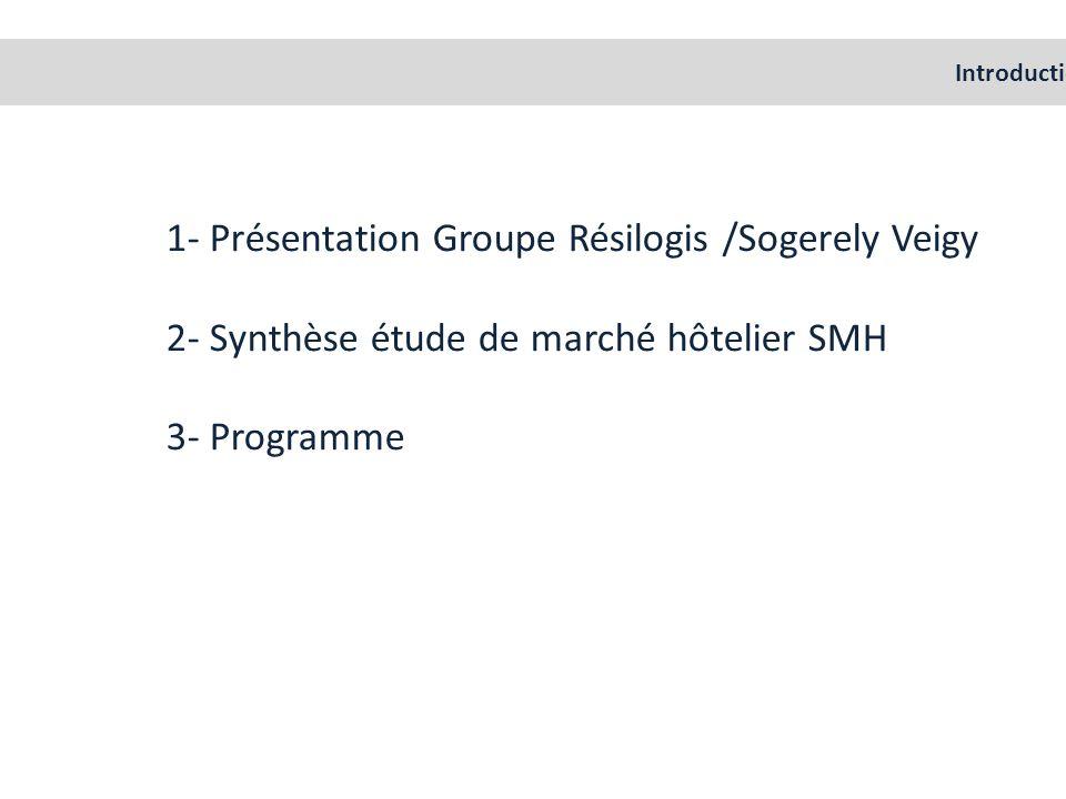 1- Présentation Groupe Résilogis /Sogerely Veigy