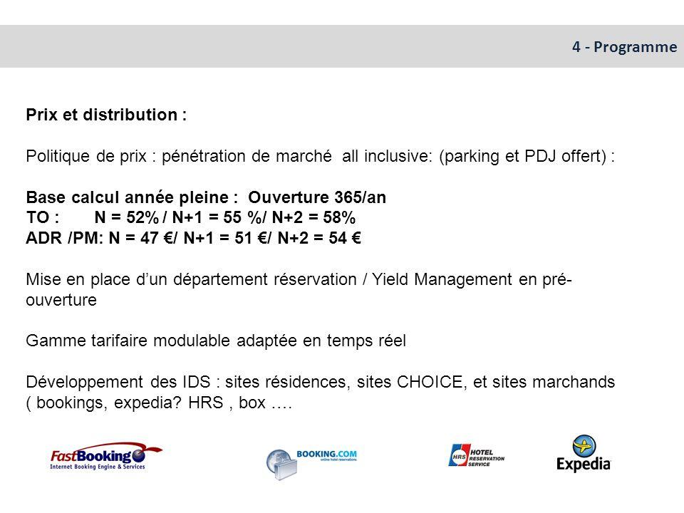 4 - Programme Prix et distribution :