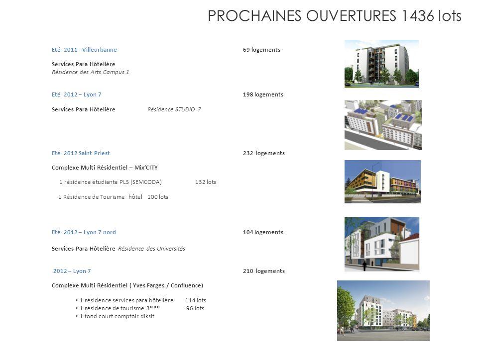 PROCHAINES OUVERTURES 1436 lots