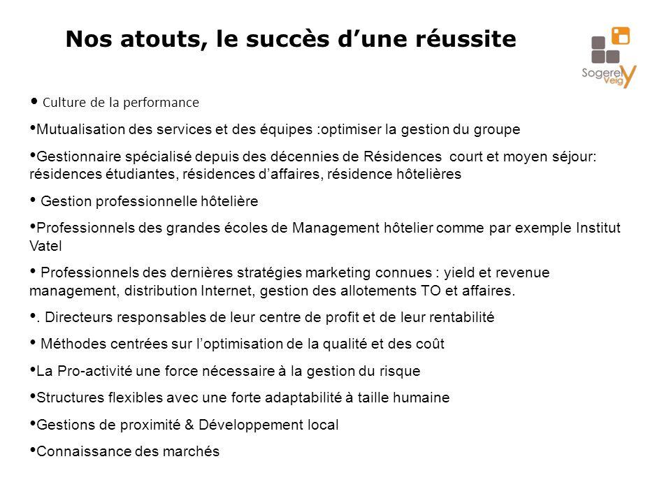 Nos atouts, le succès d'une réussite