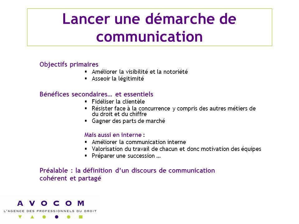Lancer une démarche de communication