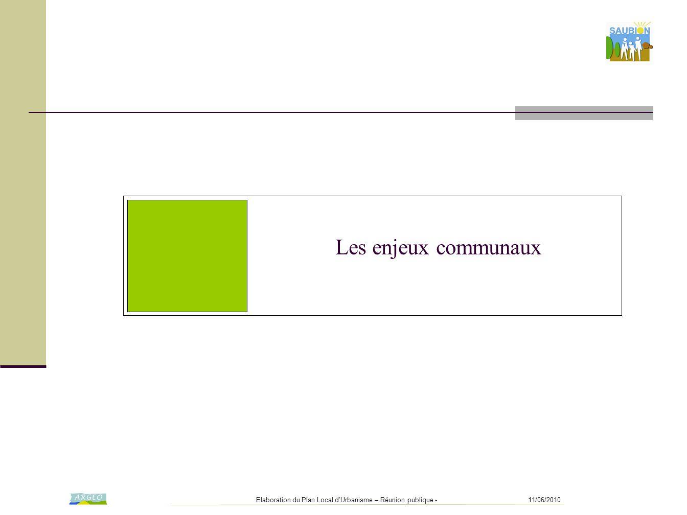 Les enjeux communaux Elaboration du Plan Local d Urbanisme – Réunion publique -