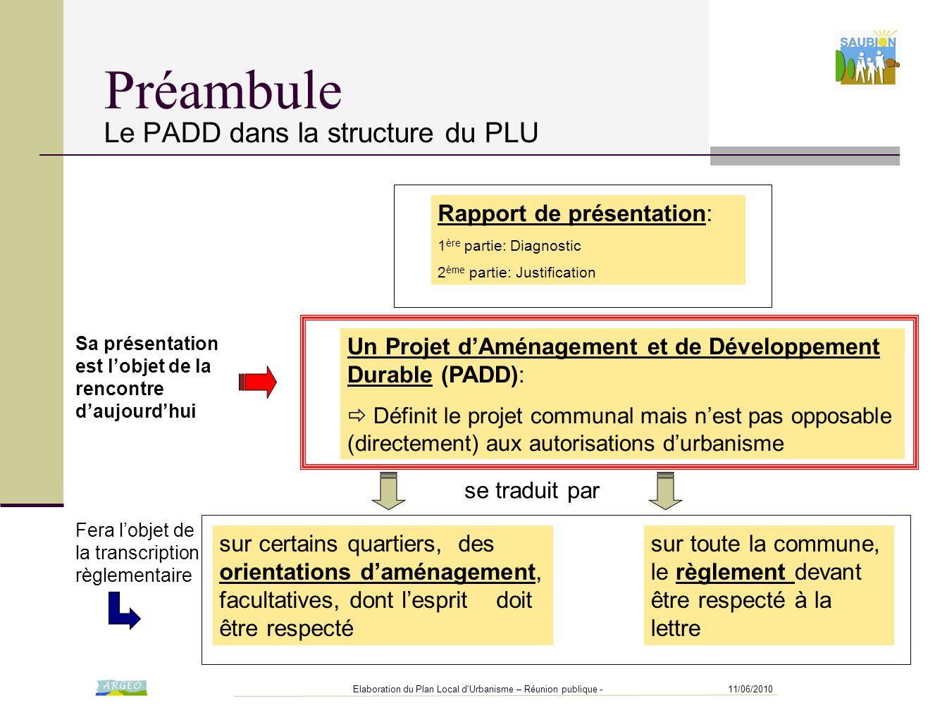 Préambule Le PADD dans la structure du PLU Rapport de présentation: