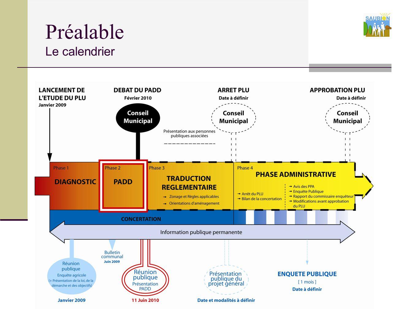 Préalable Le calendrier