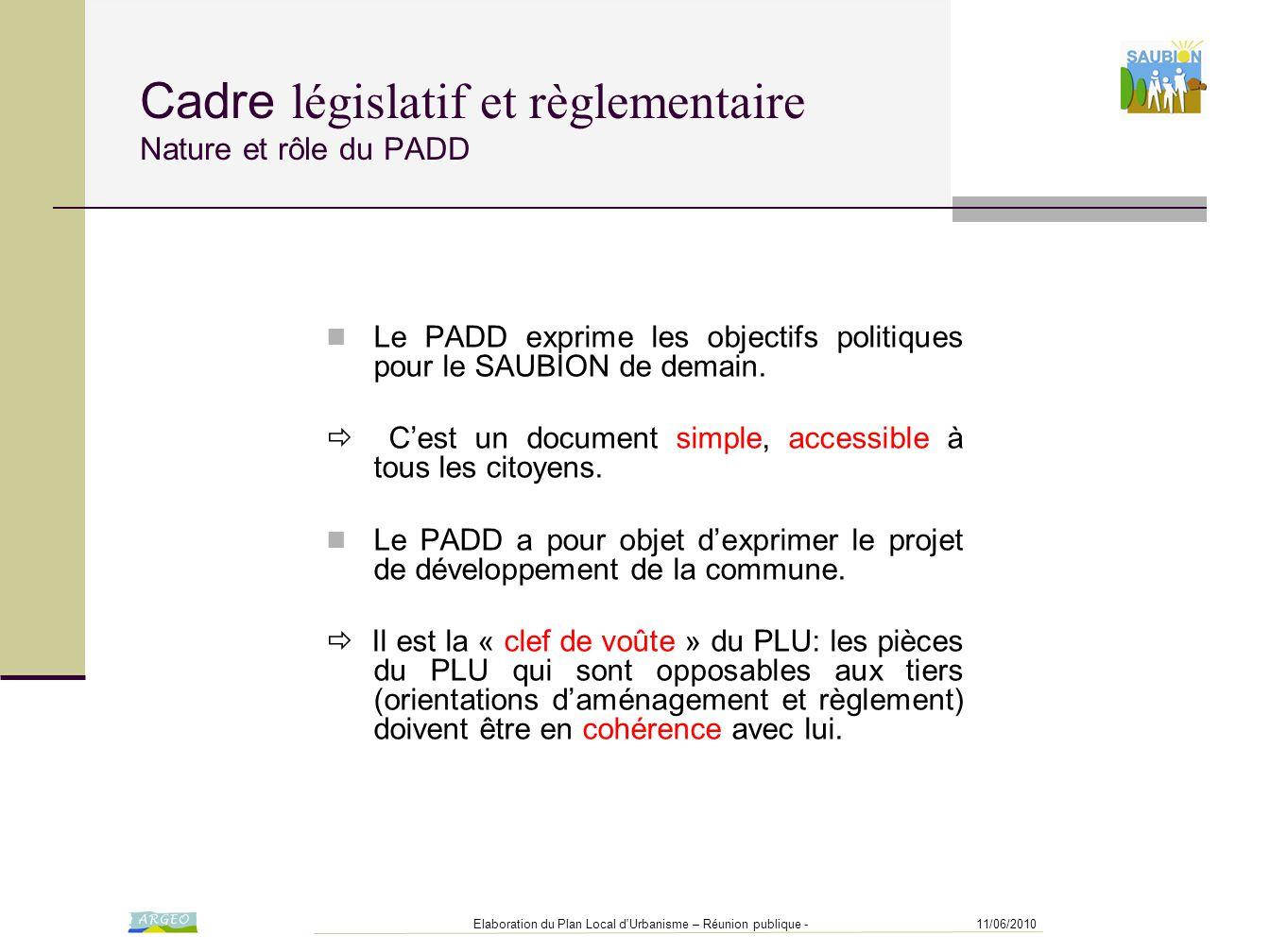 Cadre législatif et règlementaire Nature et rôle du PADD