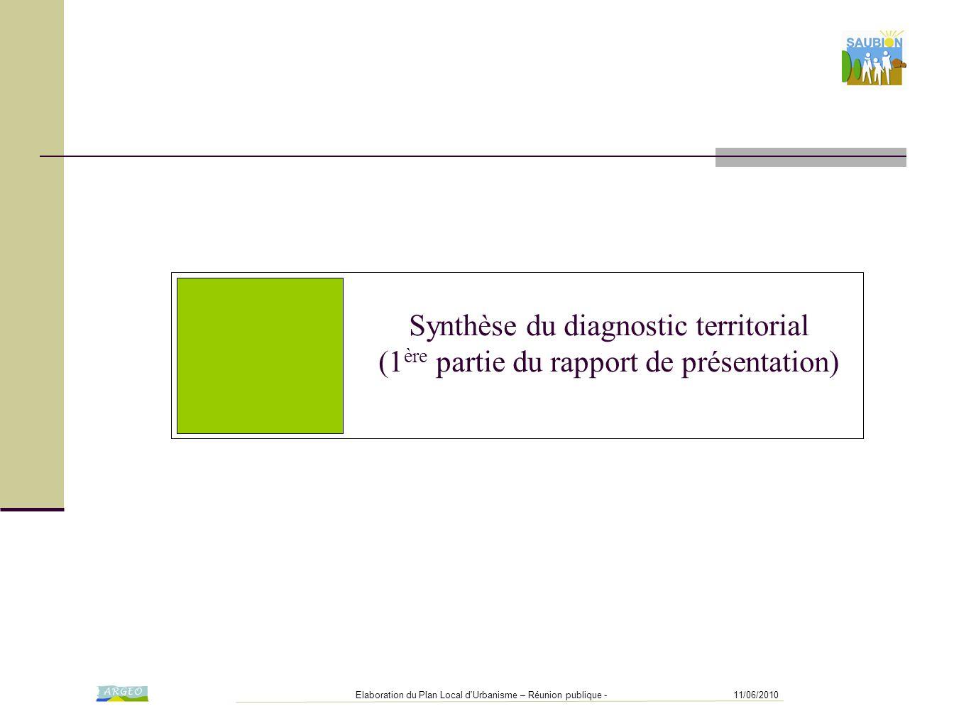 Synthèse du diagnostic territorial (1ère partie du rapport de présentation)