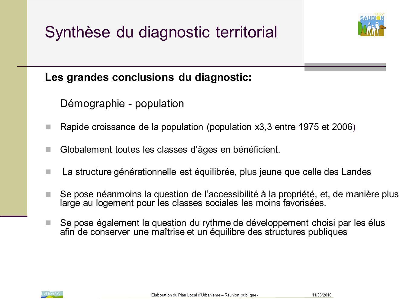 Synthèse du diagnostic territorial