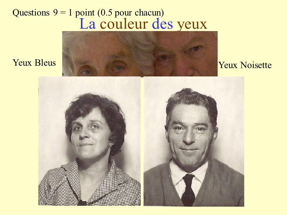 La couleur des yeux Questions 9 = 1 point (0.5 pour chacun) Yeux Bleus