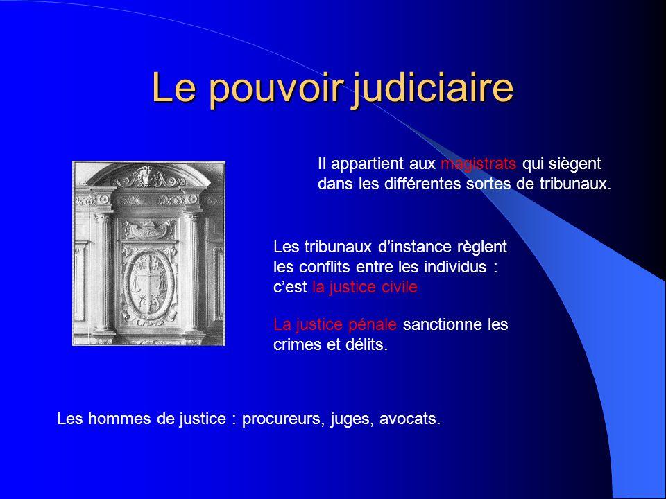 Le pouvoir judiciaire Il appartient aux magistrats qui siègent dans les différentes sortes de tribunaux.