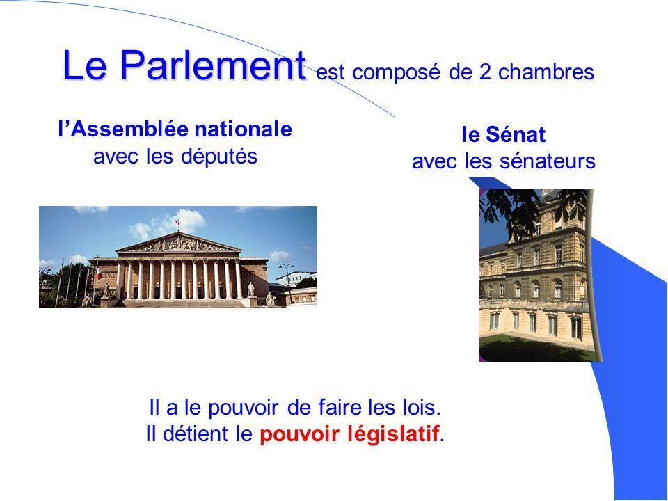 Le Parlement est composé de 2 chambres