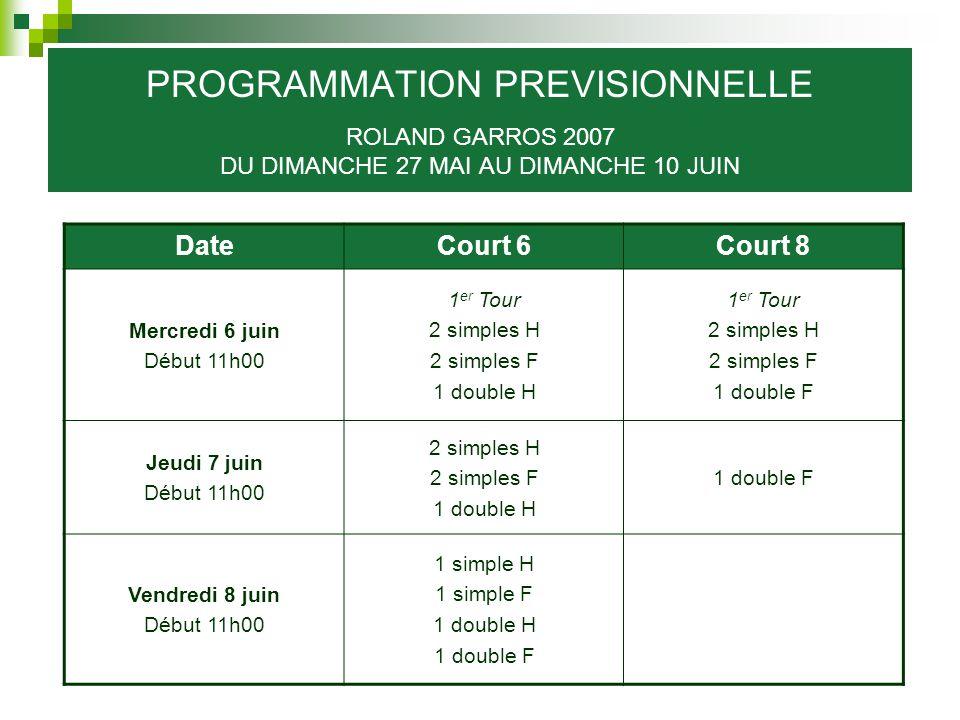 PROGRAMMATION PREVISIONNELLE ROLAND GARROS 2007 DU DIMANCHE 27 MAI AU DIMANCHE 10 JUIN