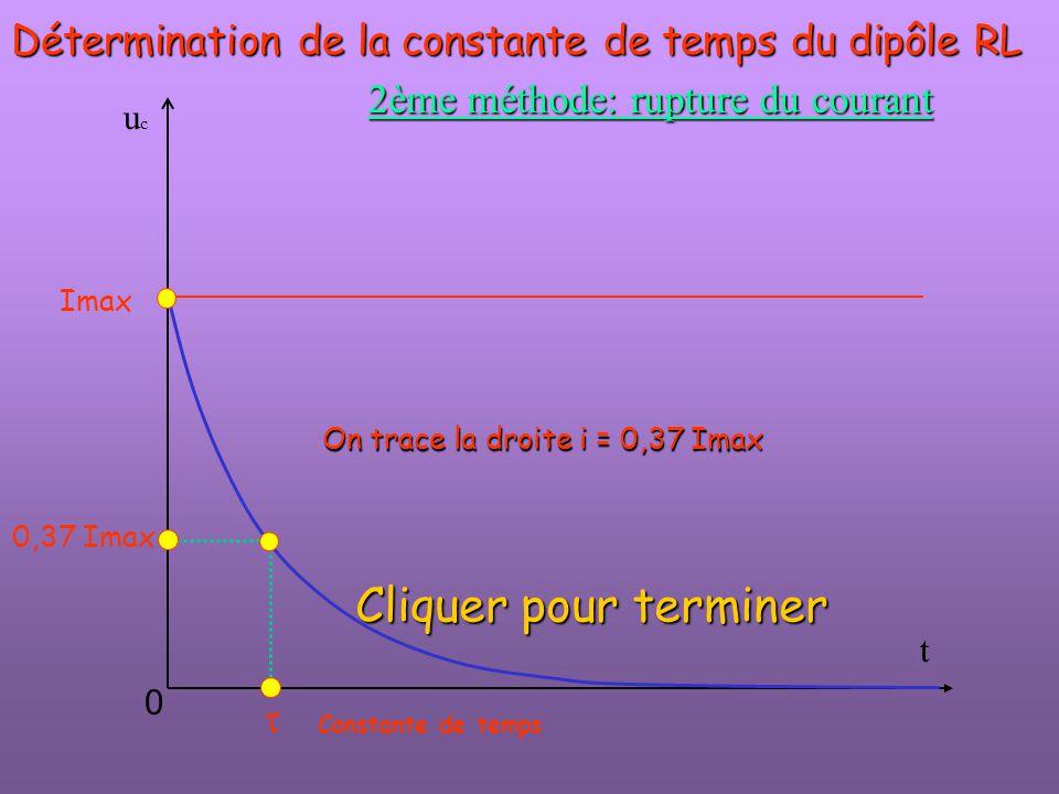 Détermination de la constante de temps du dipôle RL