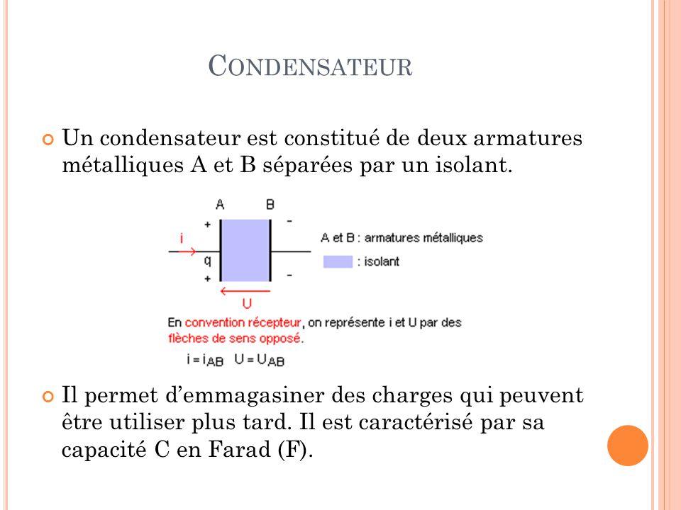 Condensateur Un condensateur est constitué de deux armatures métalliques A et B séparées par un isolant.