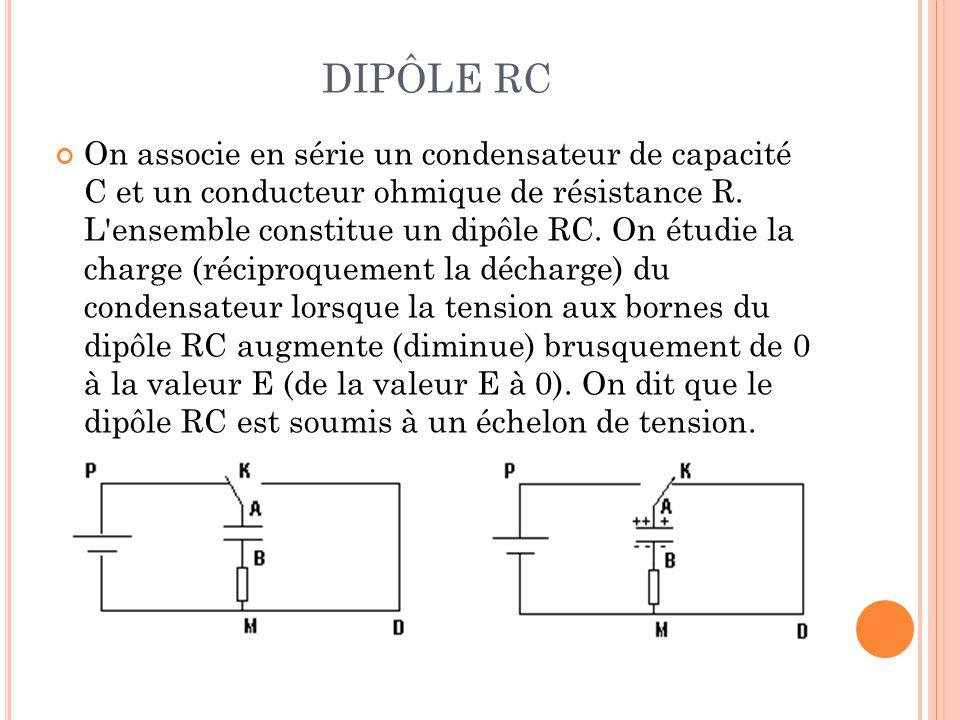 DIPÔLE RC