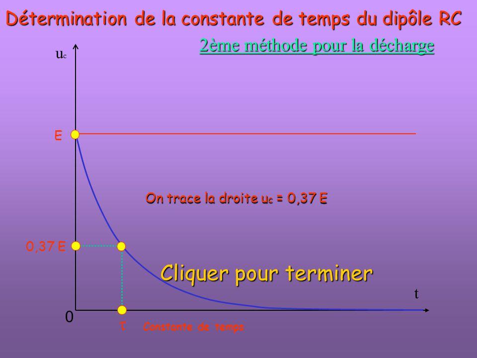 Détermination de la constante de temps du dipôle RC
