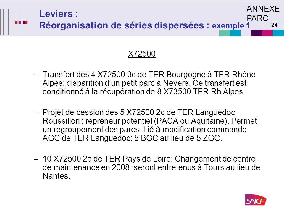 Leviers : Réorganisation de séries dispersées : exemple 1
