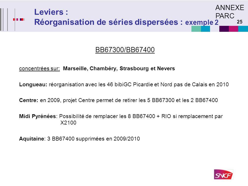 Leviers : Réorganisation de séries dispersées : exemple 2