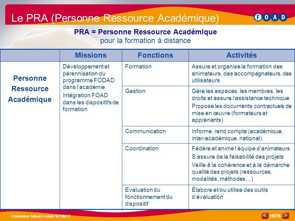 Le PRA (Personne Ressource Académique)