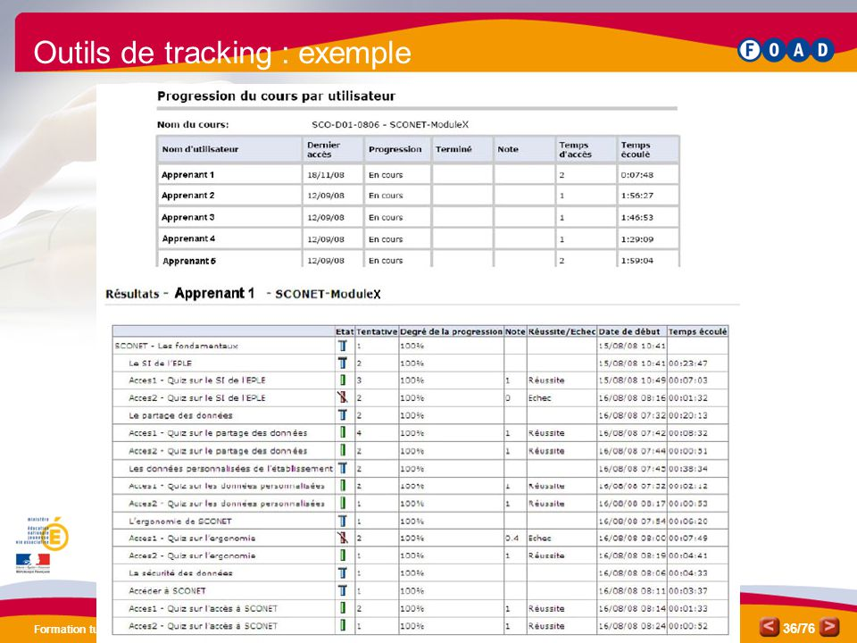 Outils de tracking : exemple