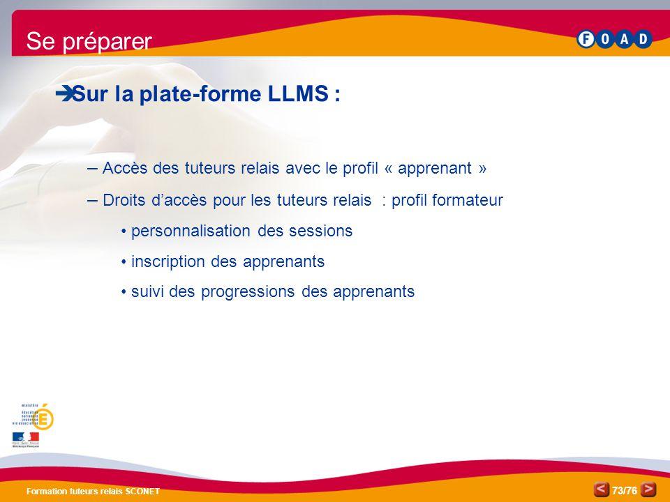 Se préparer Sur la plate-forme LLMS :
