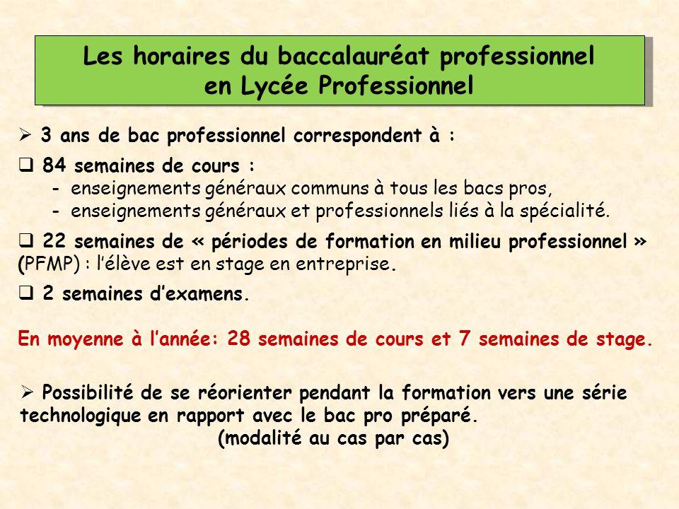 Les horaires du baccalauréat professionnel en Lycée Professionnel