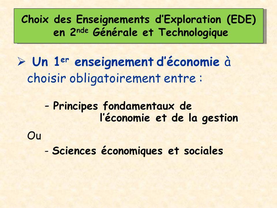 Un 1er enseignement d'économie à choisir obligatoirement entre :