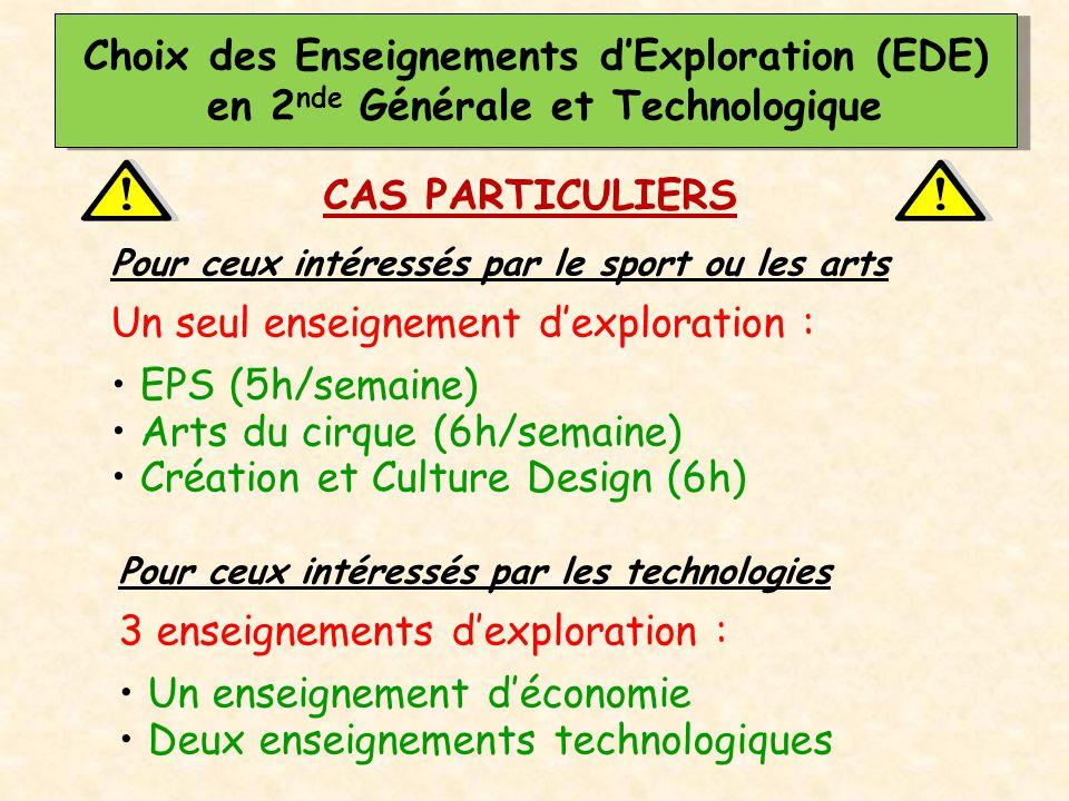 Un seul enseignement d'exploration : EPS (5h/semaine)