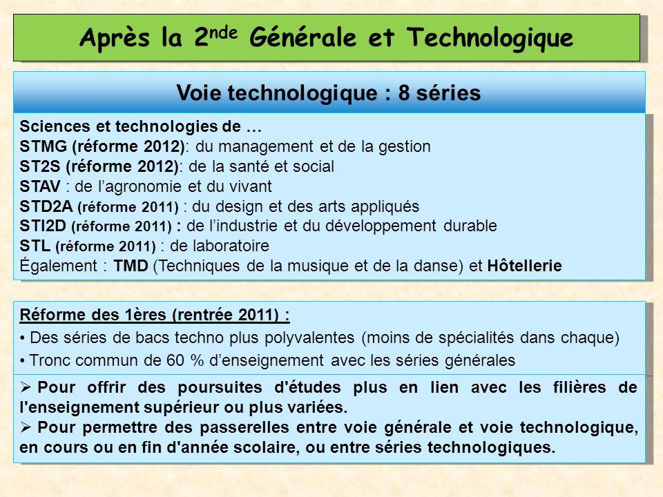 Après la 2nde Générale et Technologique Voie technologique : 8 séries