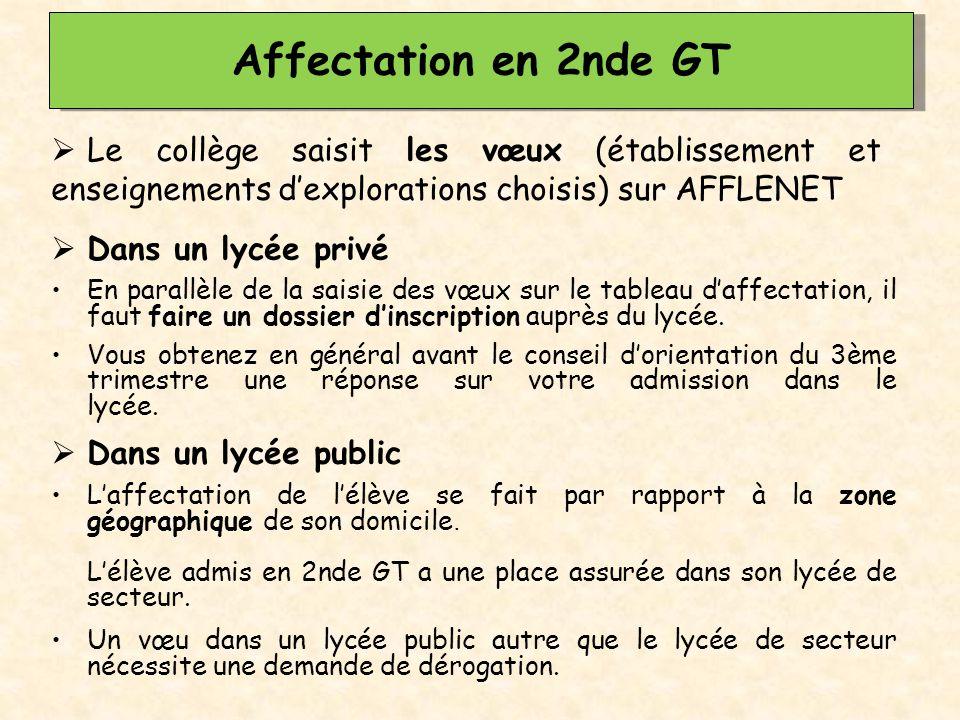 Affectation en 2nde GT Le collège saisit les vœux (établissement et enseignements d'explorations choisis) sur AFFLENET.