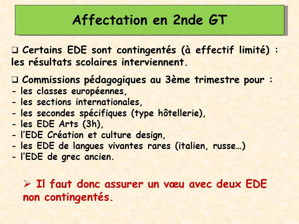 Affectation en 2nde GT Certains EDE sont contingentés (à effectif limité) : les résultats scolaires interviennent.