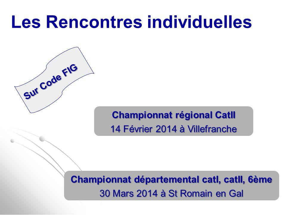 Championnat régional CatII Championnat départemental catI, catII, 6ème