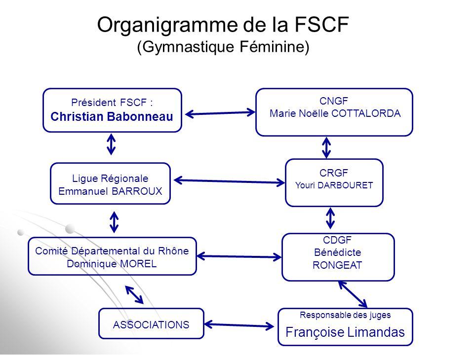 Organigramme de la FSCF (Gymnastique Féminine)