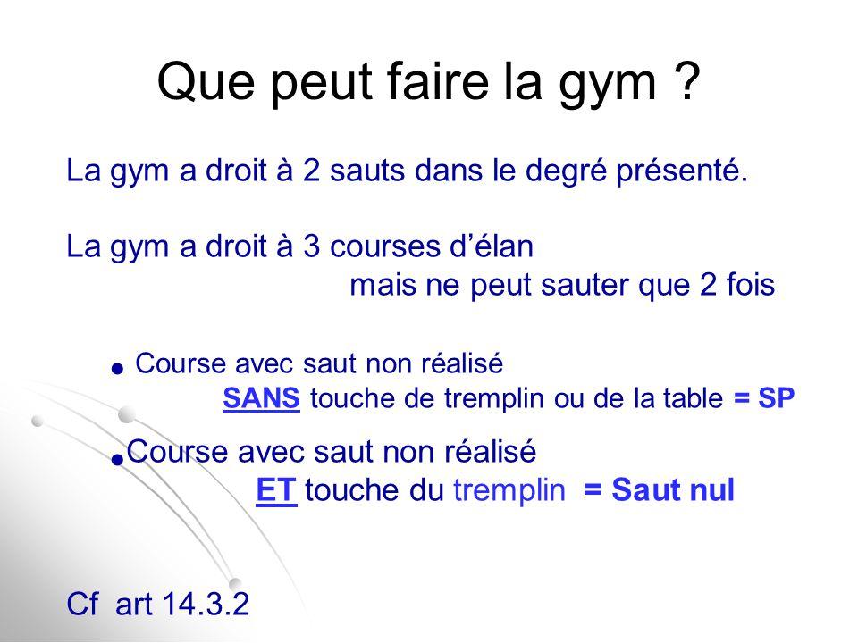 Que peut faire la gym La gym a droit à 2 sauts dans le degré présenté. La gym a droit à 3 courses d'élan.