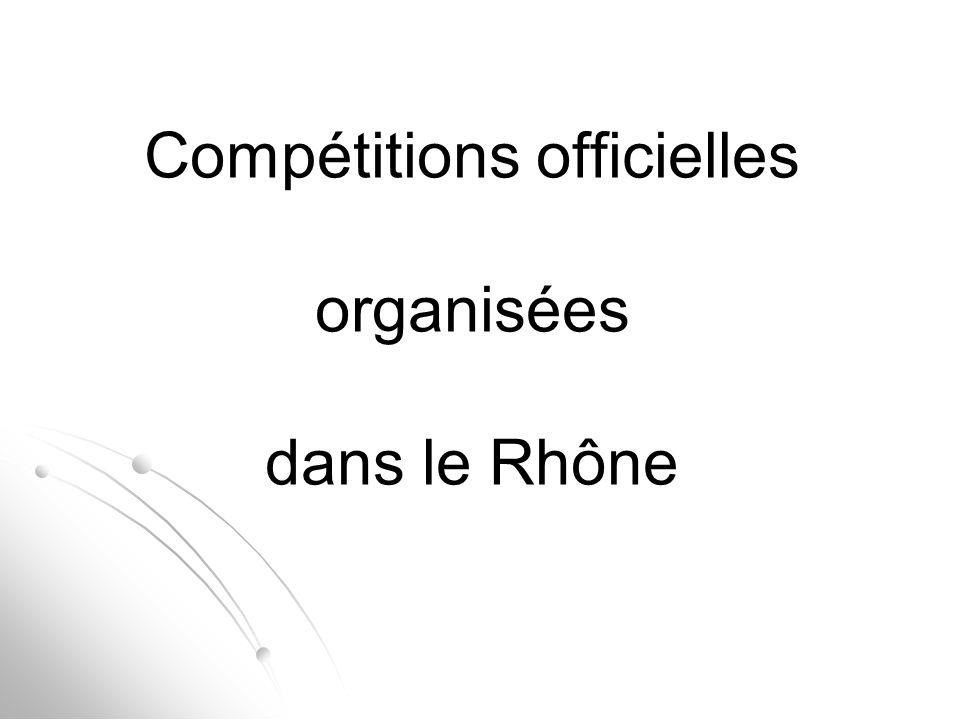 Compétitions officielles